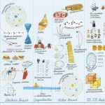 MATHEMATICS - HISTORY OF IDEAS img2